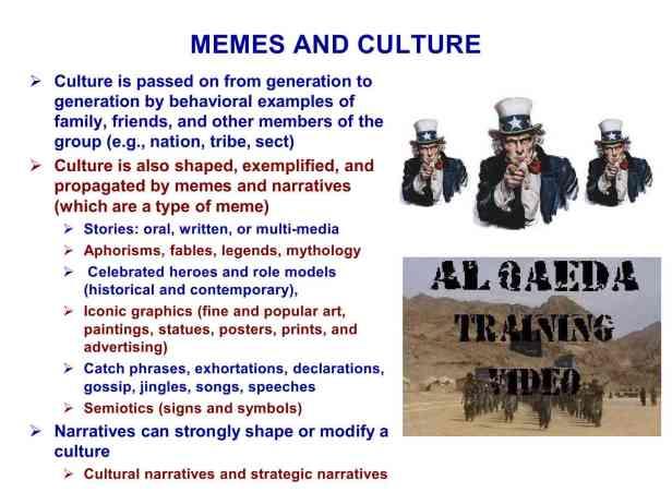 Presentation Military Memetics Tutorial 13 Dec 1198