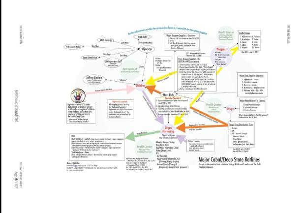 Q Anon Ultimate Guide 171221151