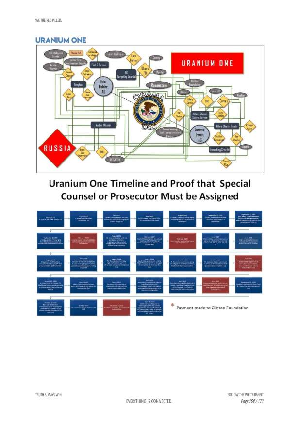 Q Anon Ultimate Guide 171221154