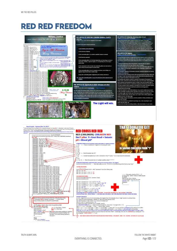 Q Anon Ultimate Guide 171221172