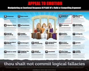 Appeal to Emotion Thou Shalt Not Commit Logical Fallacies