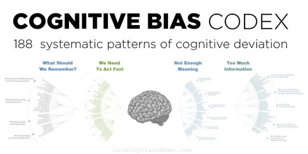 Cognitive Bias Codex BANNER