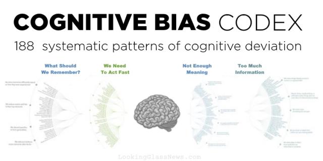 Cognitive Bias Codex BANNER
