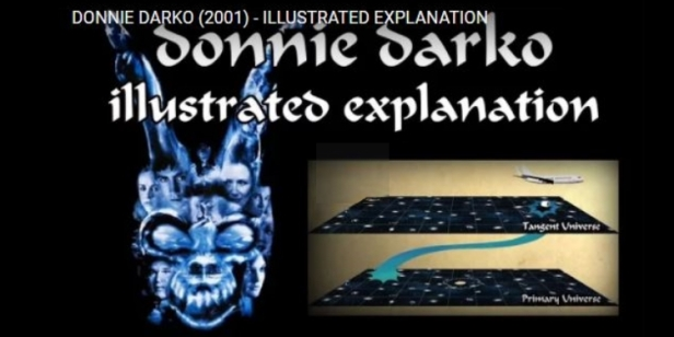Donnie Darko Illustrated Explanation BANNER