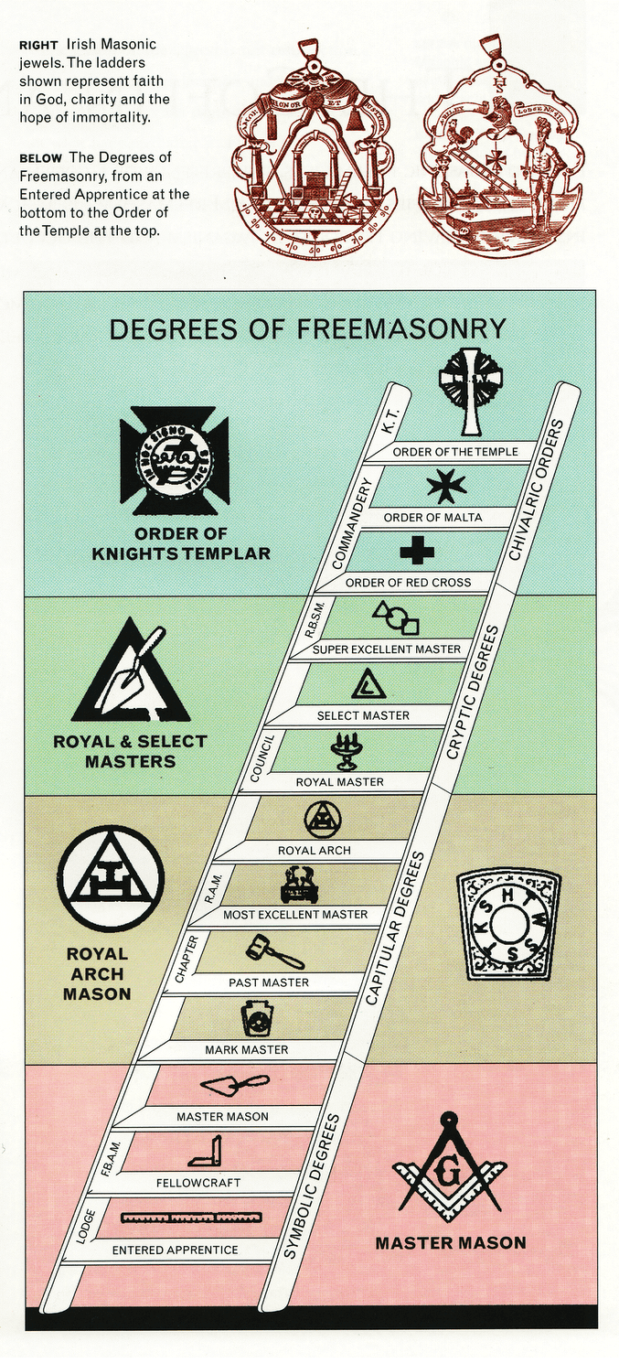 freemasonsmasonic_ladder_1280-e1515502449233.png