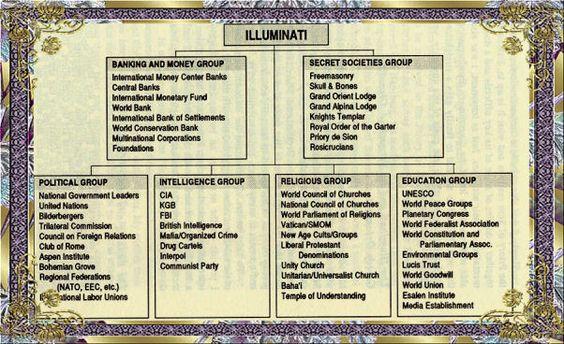 Illuminati9690f33ab260e6f72484b27ec4111fe9