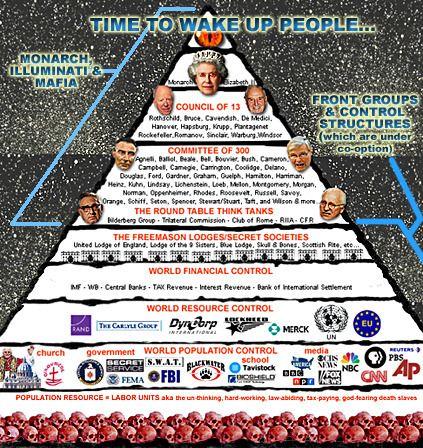 Pyramid Queen Elizabeth