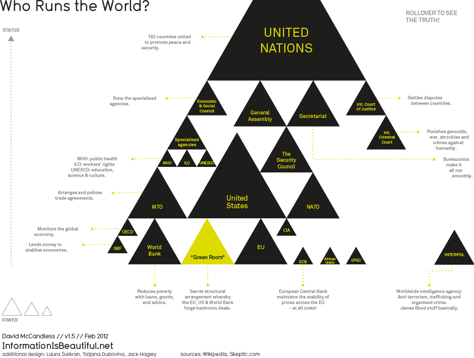 Pyramid who_runs_the_world_1