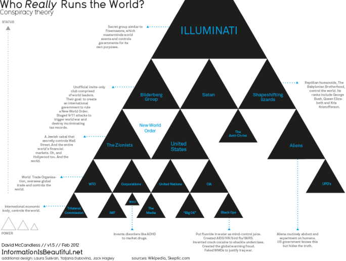 Pyramid who_runs_the_world_2