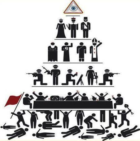 Pyramid418342563254f1c57e8283d64f0caf7e