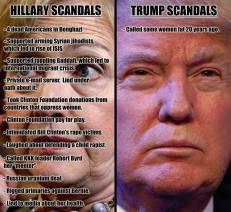! Scandal Comparison