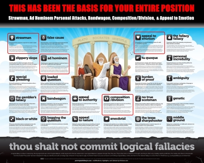 ! This has been the Basis for your Entire Position Argument Thou Shalt Logical Fallacies