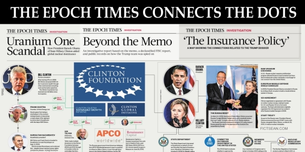 The Epoch Times Connects the Dots BANNER2