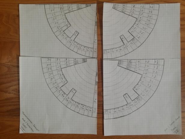 03b Spiral Periodic Chart Quarters