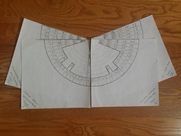 03c Spiral Periodic Chart Quarters