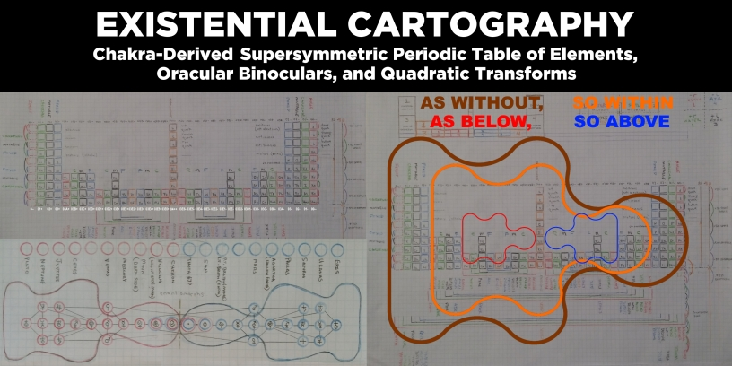 Existential Cartography Chakra Derived Supersymmetric Periodic