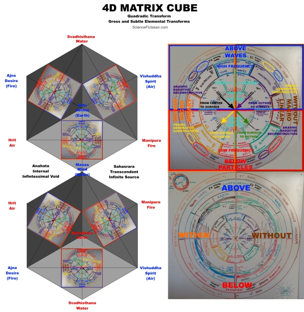 ! 4D Matrix Cube Quadradic Transform 170112-4 Legend