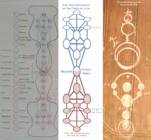! Non-Dual Chakra Map with Tree of Life and Crop Circle