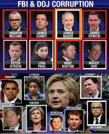FBI and DOJ Corruption