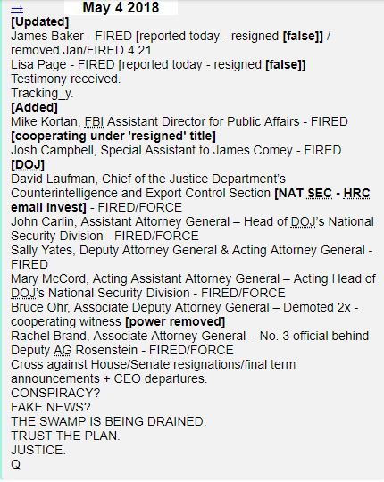 List of (Early) Crimes of the Obama DOJ and FBI2