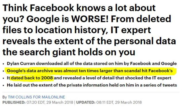 Google has 10 times the private data that Facebook has