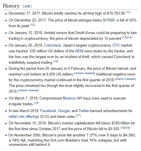 Wikipedia 2018 Cryptocurrency Crash2 History.JPG