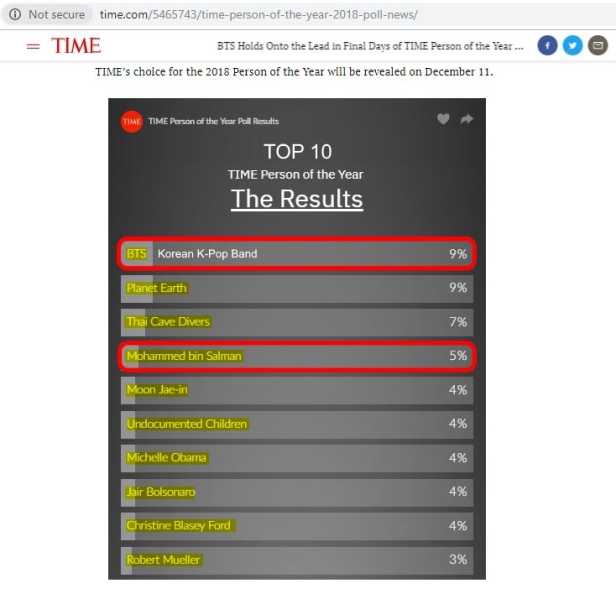 181210 Time's Person of the Year List MBS Mohammed Bin Salman Complete List TOP TEN